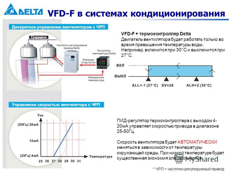 ПИД-регулятор термоконтроллера с выходом 4- 20мА управляет скоростью привода в диапазоне 25-50Гц. Скорость вентилятора будет АВТОМАТИЧЕСКИ меняться в зависимости от температуры окружающей среды. При низкой температуре будет существенная экономия элек