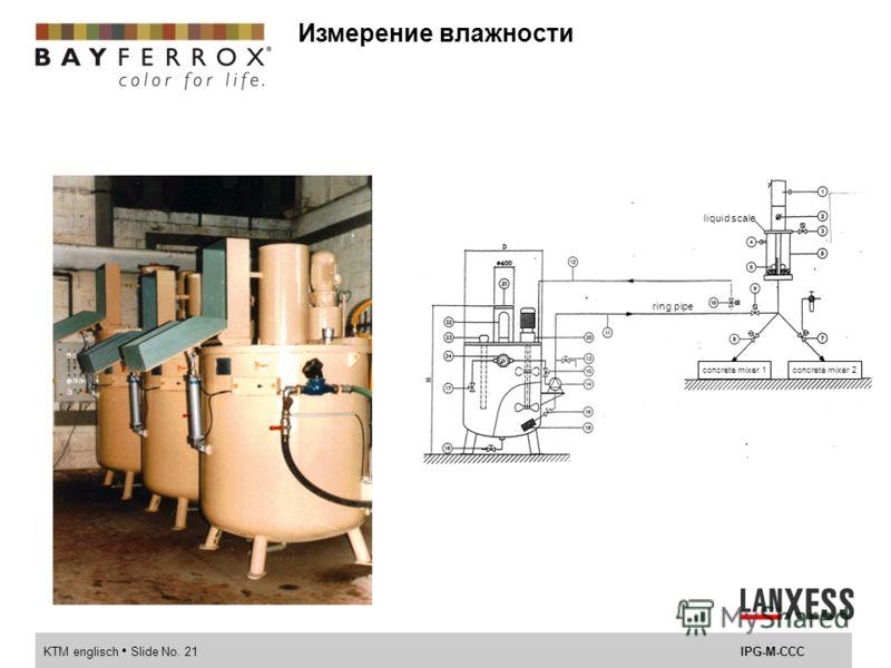 KTM englisch Slide No. 20IPG-M-CCC Пневматическая измерительная систем для гранулир./компактир. пигментов Биг Бэг емкость весы камера давления смешиватель пневматическая транспортировка Электронный контроль
