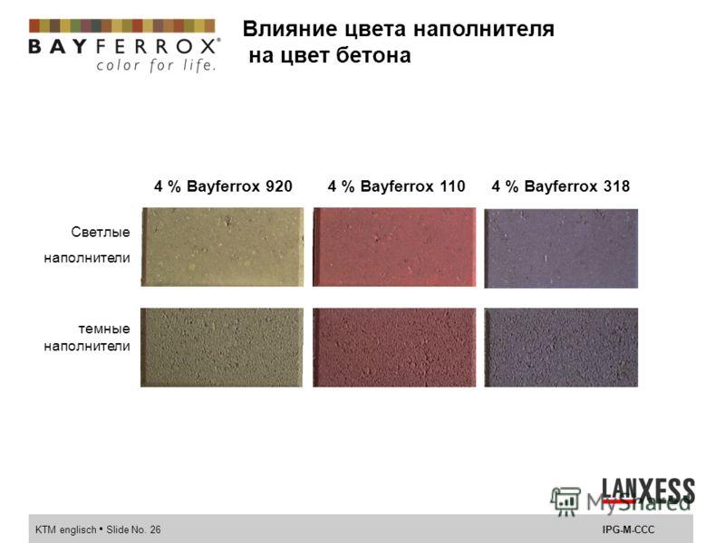 KTM englisch Slide No. 25IPG-M-CCC Bayferrox 920Bayferrox 110Bayferrox 318 2 % 012345678 Окрашивающая способность Концентрация пигмента в [%] Относительно цемента 4 % 6 % 8 % 0 % Bayferrox 318 Bayferrox 110 Bayferrox 920 Влияние уровня пигментировани