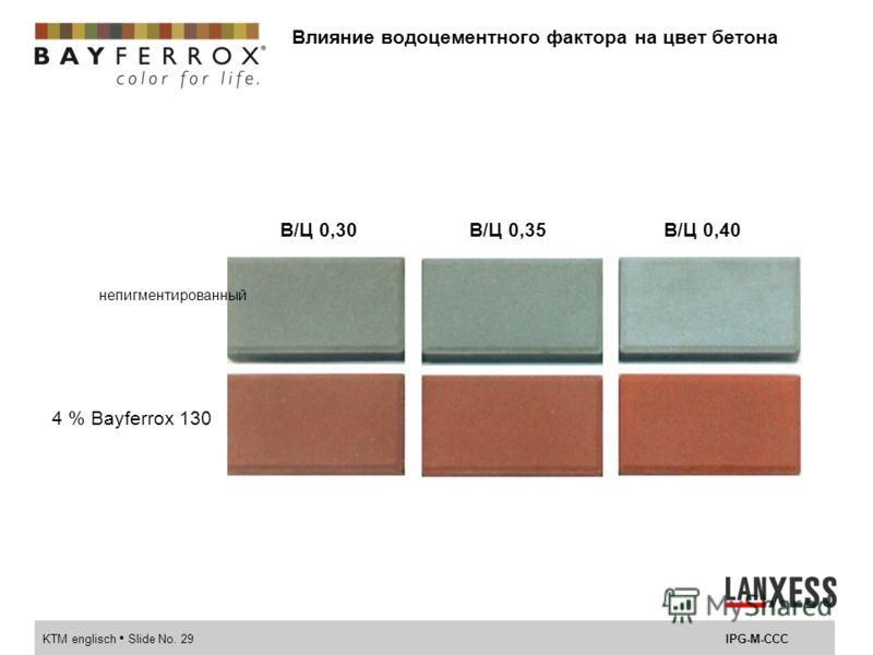 KTM englisch Slide No. 28IPG-M-CCC Влияние водоцементного фактора на цвет бетона 4 % Bayferrox 130 unpigmentiert W/Z 0,30W/Z 0,35W/Z 0,40 Водоцементное отношение 0.30 Водоцементное отношение 0.40 Небольшая пористость = Небольшое светорассеивание Боль