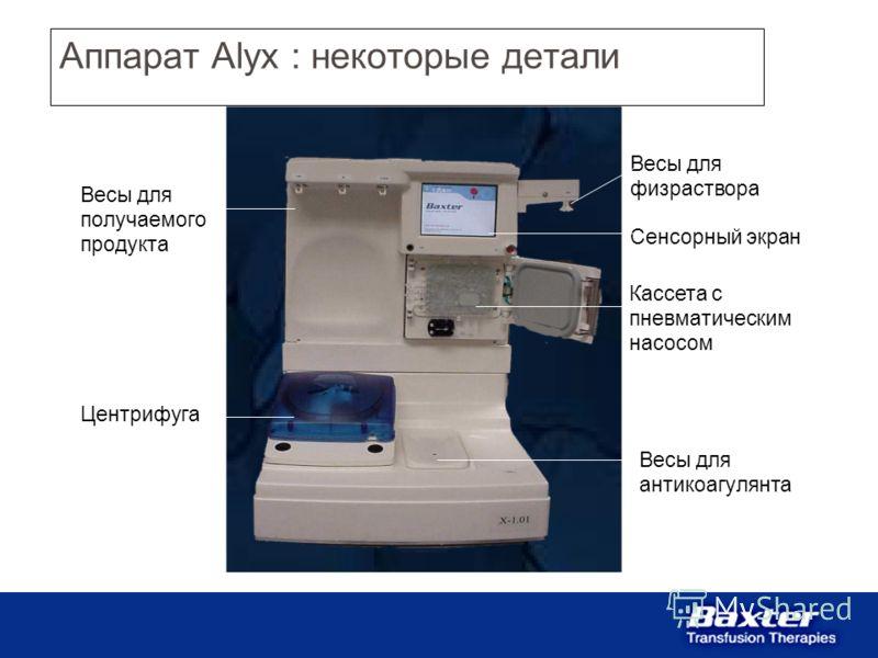 Аппарат Alyx : некоторые детали Сенсорный экран Весы для физраствора Весы для получаемого продукта Центрифуга Кассета с пневматическим насосом Весы для антикоагулянта