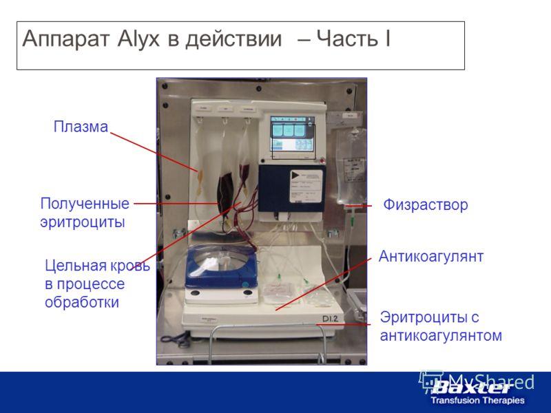 Аппарат Alyx в действии – Часть I Плазма Полученные эритроциты Цельная кровь в процессе обработки Физраствор Антикоагулянт Эритроциты с антикоагулянтом