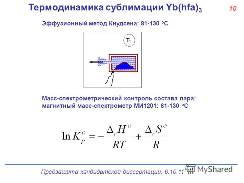 10 Термодинамика сублимации Yb(hfa) 3 Масс-спектрометрический контроль состава пара: магнитный масс-спектрометр МИ1201: 81-130 о С T 1 Эффузионный метод Кнудсена: 81-130 о С Предзащита кандидатской диссертации, 6.10.11