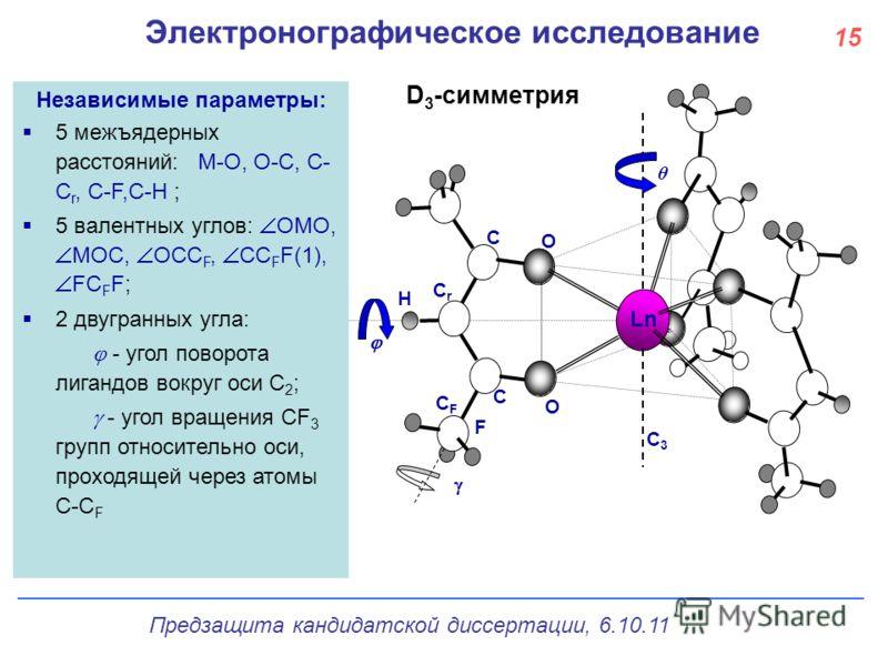 МНСК, Новосибирск, 2007 Электронографическое исследование D 3 -симметрия Независимые параметры: 5 межъядерных расстояний: M-O, O-C, C- C r, C-F,C-H ; 5 валентных углов: OMO, MOC, OCC F, CC F F(1), FC F F; 2 двугранных угла: - угол поворота лигандов в