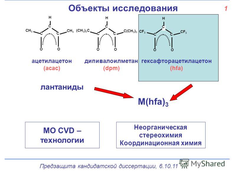 1 Объекты исследования СH3СH3 CH 3 СС О О С Н С(СH 3 ) 3 (CH 3 ) 3 С СС О О С Н CF3CF3 CF 3 СС О О С Н ацетилацетон (acac) дипивалоилметан (dpm) гексафторацетилацетон (hfa) лантаниды М(hfa) 3 МО СVD – технологии Неорганическая стереохимия Координацио