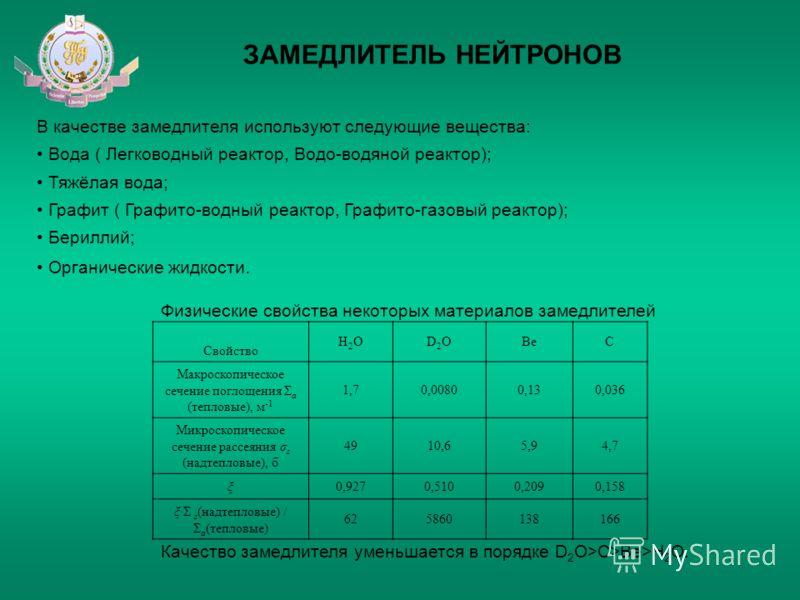 ЗАМЕДЛИТЕЛЬ НЕЙТРОНОВ В качестве замедлителя используют следующие вещества: Вода ( Легководный реактор, Водо-водяной реактор); Тяжёлая вода; Графит ( Графито-водный реактор, Графито-газовый реактор); Бериллий; Органические жидкости. Физические свойст