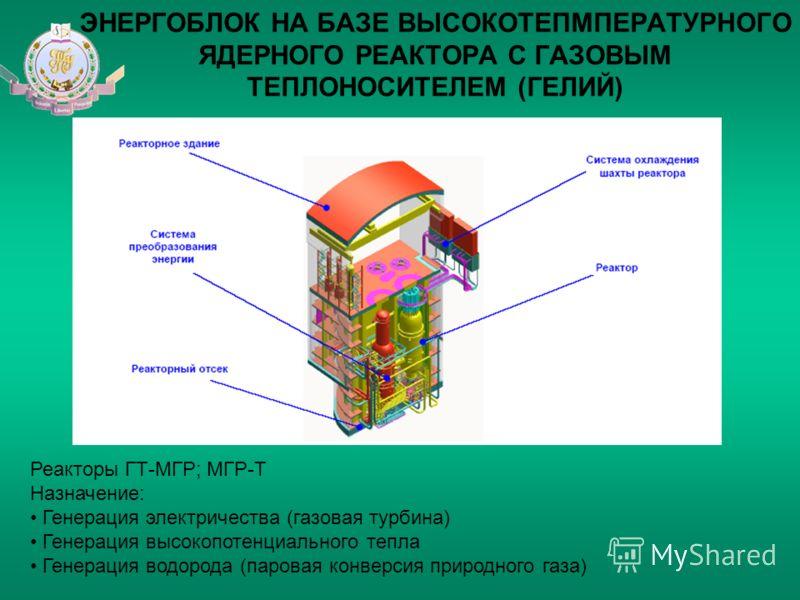 ЭНЕРГОБЛОК НА БАЗЕ ВЫСОКОТЕПМПЕРАТУРНОГО ЯДЕРНОГО РЕАКТОРА С ГАЗОВЫМ ТЕПЛОНОСИТЕЛЕМ (ГЕЛИЙ) Реакторы ГТ-МГР; МГР-Т Назначение: Генерация электричества (газовая турбина) Генерация высокопотенциального тепла Генерация водорода (паровая конверсия природ