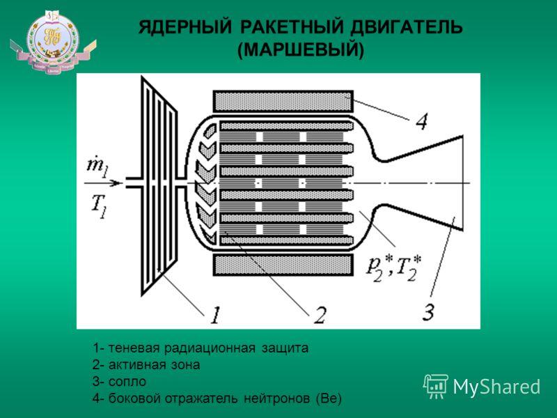 ЯДЕРНЫЙ РАКЕТНЫЙ ДВИГАТЕЛЬ (МАРШЕВЫЙ) 1- теневая радиационная защита 2- активная зона 3- сопло 4- боковой отражатель нейтронов (Be)