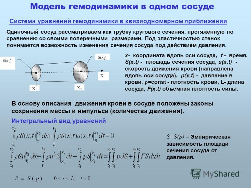 x- координата вдоль оси сосуда, t - время, S(x,t) - площадь сечения сосуда, u(x,t) - скорость движения крови (направлена вдоль оси сосуда), p(x,t) - давление в крови, =const - плотность крови, L- длина сосуда, F(x,t) объемная плотность силы. Одиночны