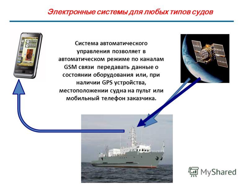 Электронные системы для любых типов судов Система автоматического управления позволяет в автоматическом режиме по каналам GSM связи передавать данные о состоянии оборудования или, при наличии GPS устройства, местоположении судна на пульт или мобильны