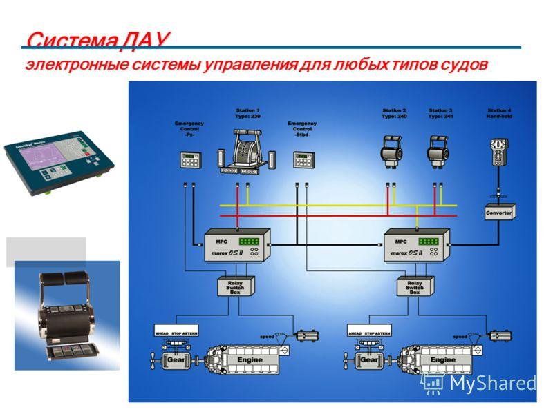 Система ДАУ электронные системы управления для любых типов судов
