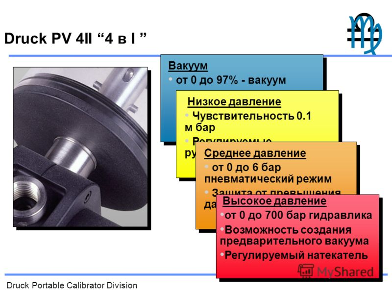 Druck Portable Calibrator Division Вакуум от 0 до 97% - вакуум Низкое давление Чувствительность 0.1 м бар Регулируемые рукоятки Среднее давление от 0 до 6 бар пневматический режим Защита от превышения давления Высокое давление от 0 до 700 бар гидравл