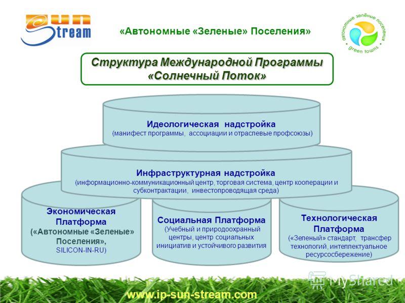 www.ip-sun-stream.com Экономическая Платформа («Автономные «Зеленые» Поселения», SILICON-IN-RU) Социальная Платформа (Учебный и природоохранный центры, центр социальных инициатив и устойчивого развития Технологическая Платформа («Зеленый» стандарт, т