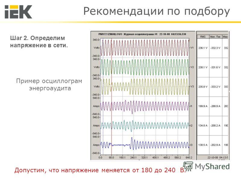 Рекомендации по подбору Шаг 2. Определим напряжение в сети. Допустим, что напряжение меняется от 180 до 240 В. Пример осциллограм энергоаудита