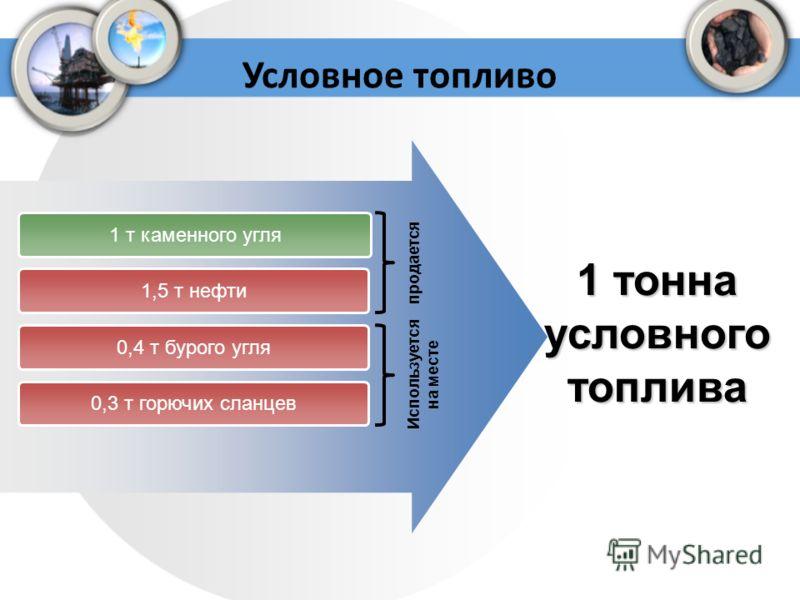 Условное топливо 1,5 т нефти 1 т каменного угля 1 тонна условного топлива 0,4 т бурого угля 0,3 т горючих сланцев продается Используется на месте