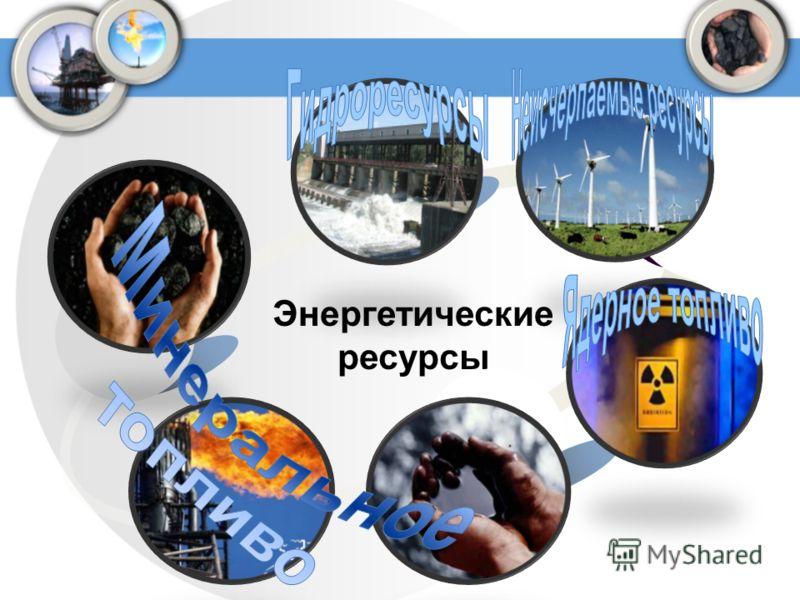 Text Энергетические ресурсы