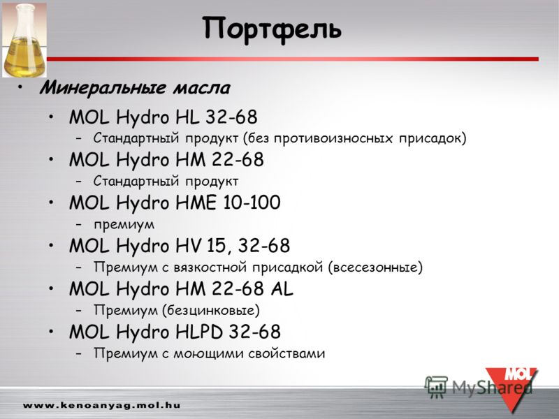 MOL Hydro HL 32-68 –Стандартный продукт (без противоизносных присадок) MOL Hydro HM 22-68 –Стандартный продукт MOL Hydro HME 10-100 –премиум MOL Hydro HV 15, 32-68 –Премиум с вязкостной присадкой (всесезонные) MOL Hydro HM 22-68 AL –Премиум (безцинко