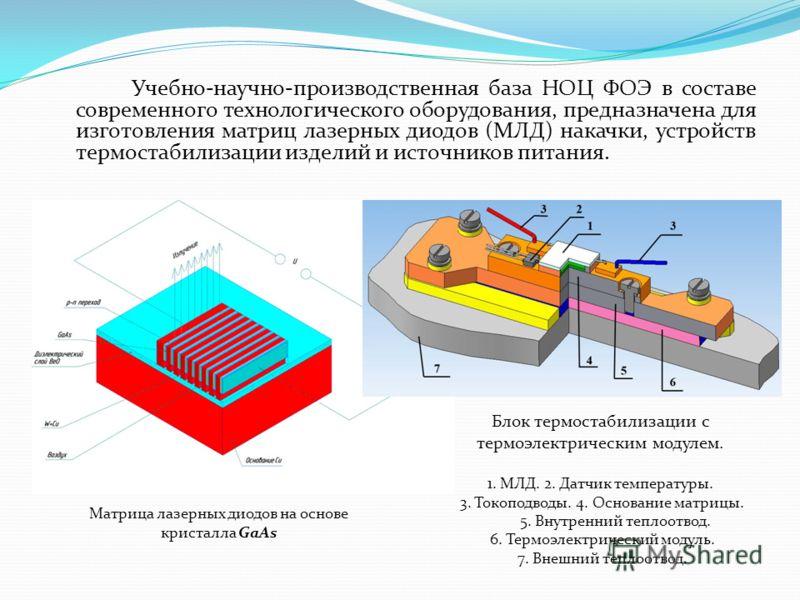 Учебно-научно-производственная база НОЦ ФОЭ в составе современного технологического оборудования, предназначена для изготовления матриц лазерных диодов (МЛД) накачки, устройств термостабилизации изделий и источников питания. Блок термостабилизации с