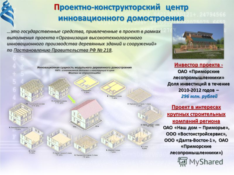 Проектно-конструкторский центр инновационного домостроения …это государственные средства, привлеченные в проект в рамках выполнения проекта «Организация высокотехнологичного инновационного производства деревянных зданий и сооружений» по Постановлению