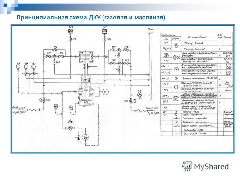 Принципиальная схема ДКУ (газовая и масляная)