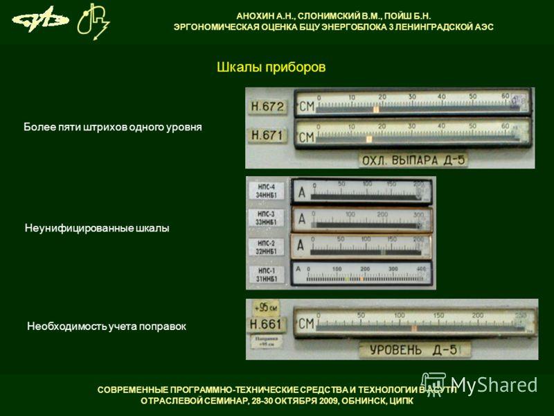 СОВРЕМЕННЫЕ ПРОГРАММНО-ТЕХНИЧЕСКИЕ СРЕДСТВА И ТЕХНОЛОГИИ В АСУТП ОТРАСЛЕВОЙ СЕМИНАР, 28-30 ОКТЯБРЯ 2009, ОБНИНСК, ЦИПК АНОХИН А.Н., СЛОНИМСКИЙ В.М., ПОЙШ Б.Н. ЭРГОНОМИЧЕСКАЯ ОЦЕНКА БЩУ ЭНЕРГОБЛОКА 3 ЛЕНИНГРАДСКОЙ АЭС Более пяти штрихов одного уровня