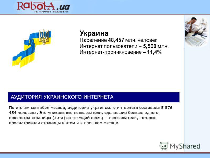 Украина Население 48,457 млн. человек Интернет пользователи – 5,500 млн. Интернет-проникновение – 11,4%
