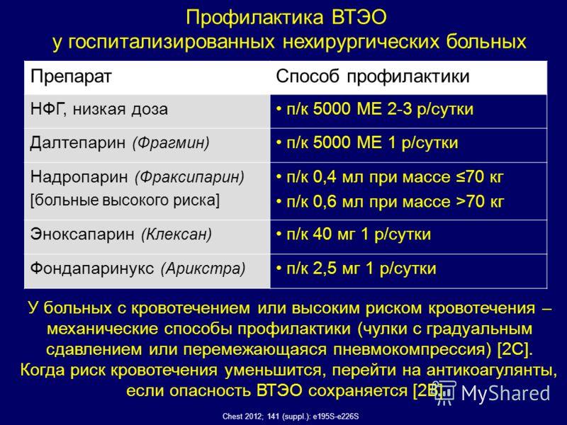 ПрепаратСпособ профилактики НФГ, низкая доза п/к 5000 МЕ 2-3 р/сутки Далтепарин (Фрагмин) п/к 5000 МЕ 1 р/сутки Надропарин (Фраксипарин) [больные высокого риска] п/к 0,4 мл при массе 70 кг п/к 0,6 мл при массе >70 кг Эноксапарин (Клексан) п/к 40 мг 1