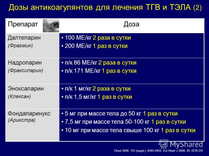 Дозы антикоагулянтов для лечения ТГВ и ТЭЛА (2) ПрепаратДоза Далтепарин (Фрагмин) 100 МЕ/кг 2 раза в сутки 200 МЕ/кг 1 раз в сутки Надропарин (Фраксипарин) п/к 86 МЕ/кг 2 раза в сутки п/к 171 МЕ/кг 1 раз в сутки Эноксапарин (Клексан) п/к 1 мг/кг 2 ра
