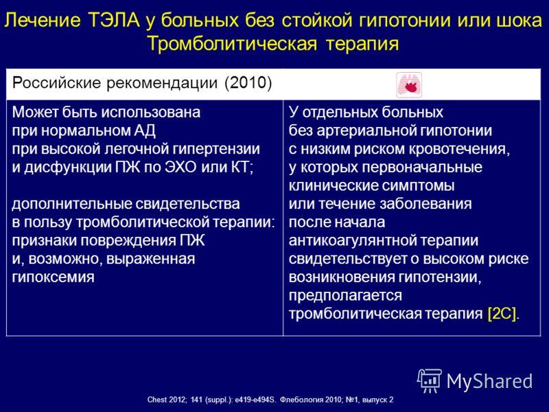 Лечение ТЭЛА у больных без стойкой гипотонии или шока Тромболитическая терапия Российские рекомендации (2010) Может быть использована при нормальном АД при высокой легочной гипертензии и дисфункции ПЖ по ЭХО или КТ; дополнительные свидетельства в пол