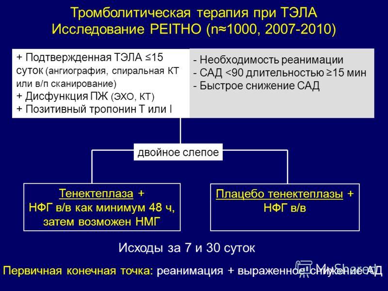 Тенектеплаза + НФГ в/в как минимум 48 ч, затем возможен НМГ Плацебо тенектеплазы + НФГ в/в двойное слепое + Подтвержденная ТЭЛА 15 суток (ангиография, спиральная КТ или в/п сканирование) + Дисфункция ПЖ (ЭХО, КТ) + Позитивный тропонин T или I - Необх