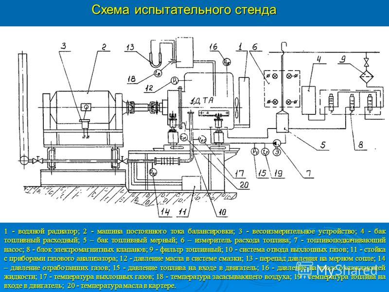 Схема испытательного стенда 1