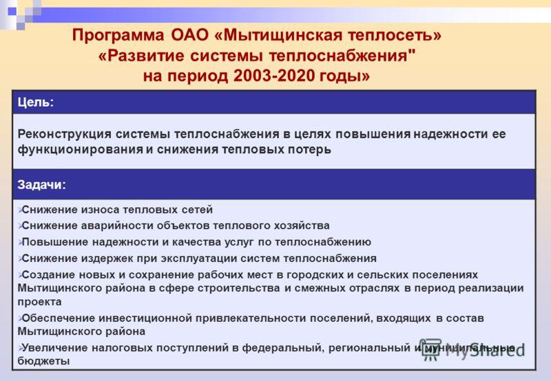 Программа ОАО «Мытищинская теплосеть» «Развитие системы теплоснабжения