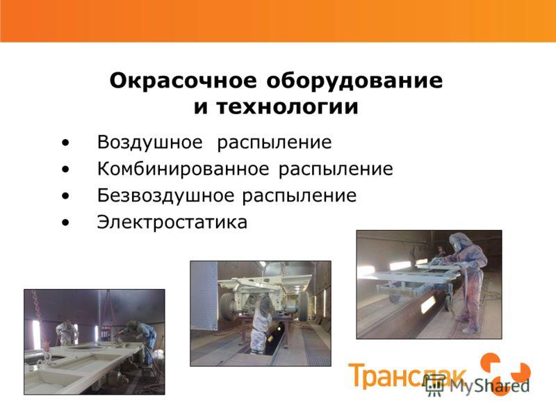 Окрасочное оборудование и технологии Воздушное распыление Комбинированное распыление Безвоздушное распыление Электростатика