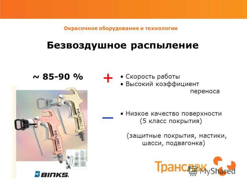 Окрасочное оборудование и технологии Безвоздушное распыление ~ 85-90 % Скорость работы Высокий коэффициент переноса Низкое качество поверхности (5 класс покрытия) (защитные покрытия, мастики, шасси, подвагонка) +_+_