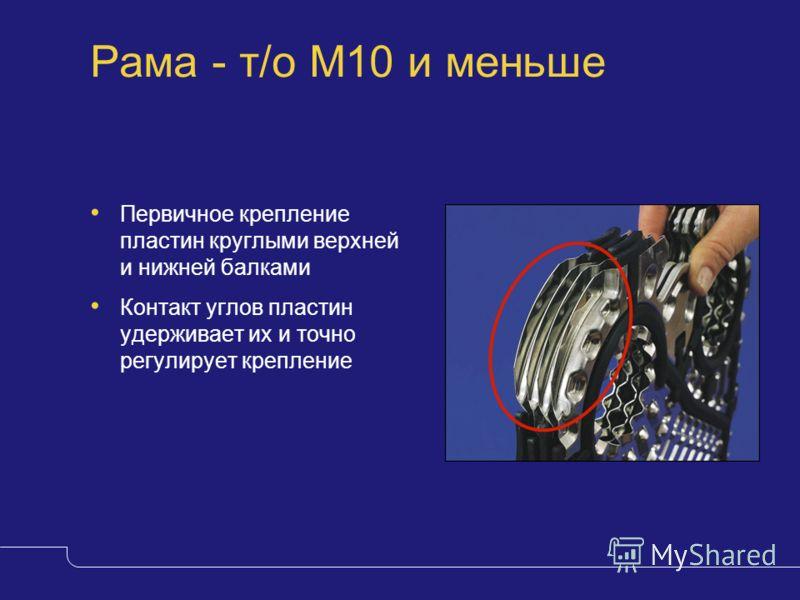 Рама - т/о M10 и меньше Первичное крепление пластин круглыми верхней и нижней балками Контакт углов пластин удерживает их и точно регулирует крепление