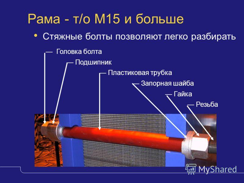 Рама - т/о M15 и больше Стяжные болты позволяют легко разбирать Головка болта Подшипник Пластиковая трубка Запорная шайба Гайка Резьба