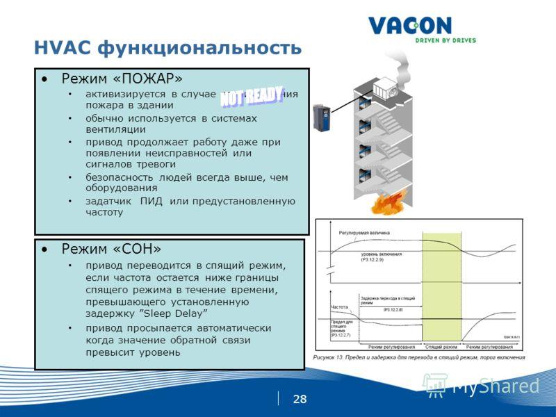 28 HVAC функциональность Режим «ПОЖАР» активизируется в случае возникновения пожара в здании обычно используется в системах вентиляции привод продолжает работу даже при появлении неисправностей или сигналов тревоги безопасность людей всегда выше, чем