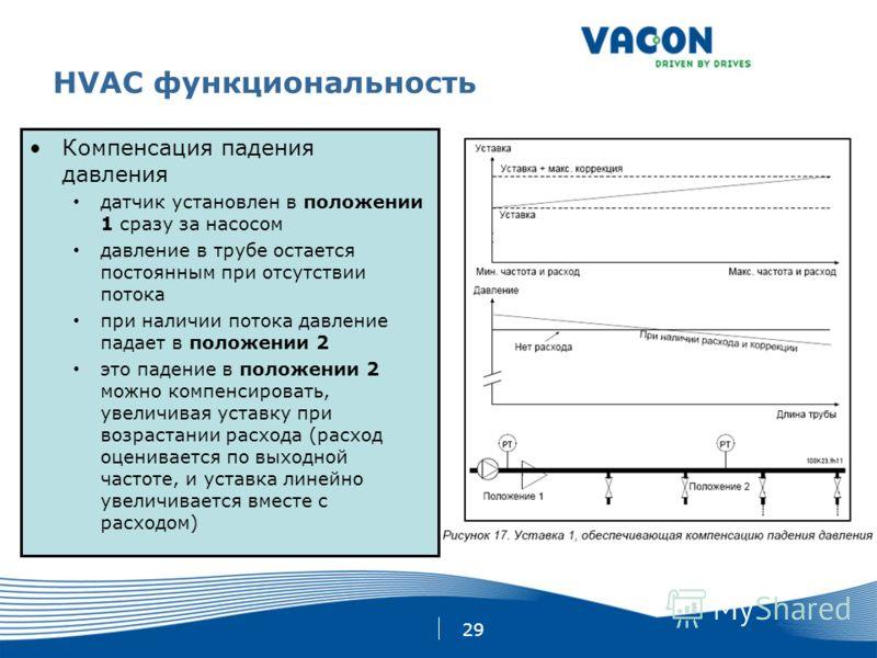 29 HVAC функциональность Компенсация падения давления датчик установлен в положении 1 сразу за насосом давление в трубе остается постоянным при отсутствии потока при наличии потока давление падает в положении 2 это падение в положении 2 можно компенс