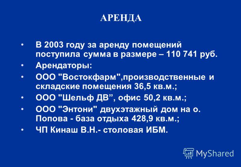 АРЕНДА В 2003 году за аренду помещений поступила сумма в размере – 110 741 руб. Арендаторы: ООО