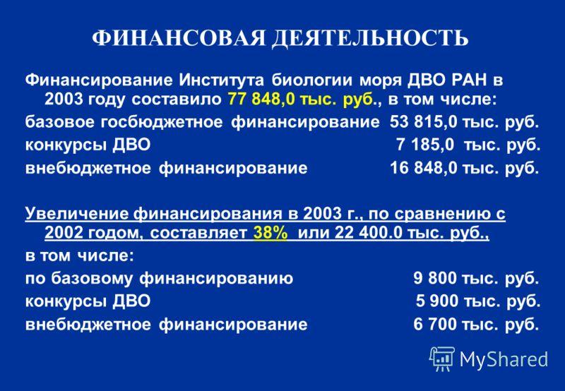 Финансирование Института биологии моря ДВО РАН в 2003 году составило 77 848,0 тыс. руб., в том числе: базовое госбюджетное финансирование 53 815,0 тыс. руб. конкурсы ДВО 7 185,0 тыс. руб. внебюджетное финансирование 16 848,0 тыс. руб. Увеличение фина