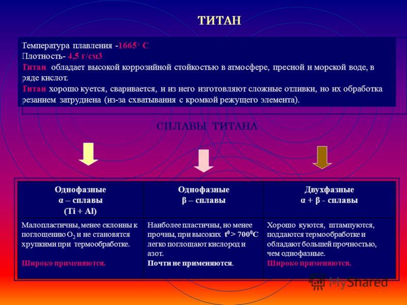 Температура плавления -1665 С Плотность- 4,5 г/см3 Титан обладает высокой коррозийной стойкостью в атмосфере, пресной и морской воде, в ряде кислот. Титан хорошо куется, сваривается, и из него изготовляют сложные отливки, но их обработка резанием зат