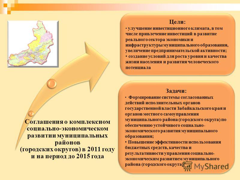 Соглашения о комплексном социально-экономическом развитии муниципальных районов (городских округов) в 2011 году и на период до 2015 года Цели: улучшение инвестиционного климата, в том числе привлечение инвестиций в развитие реального сектора экономик