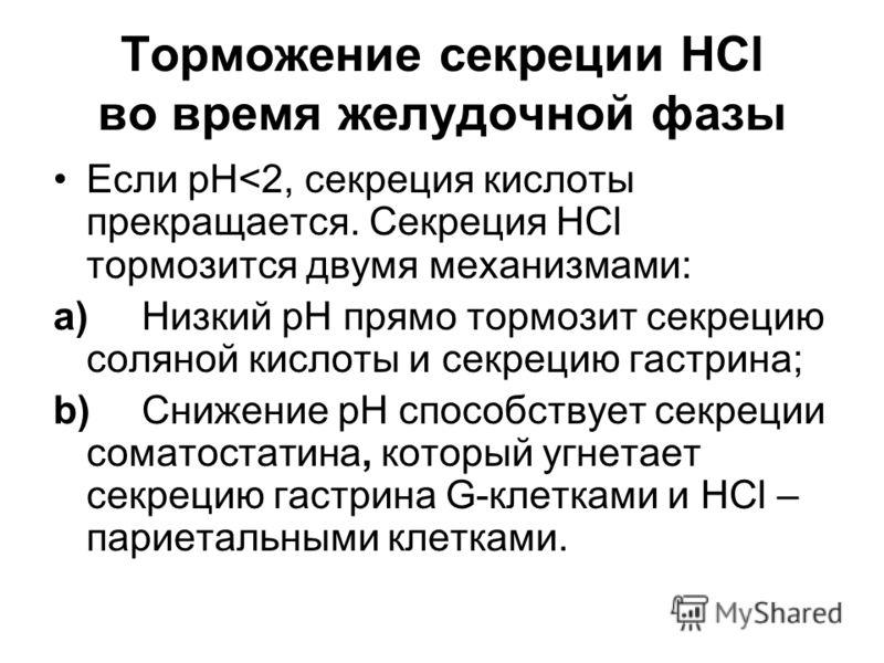 Торможение секреции HCl во время желудочной фазы Если рН