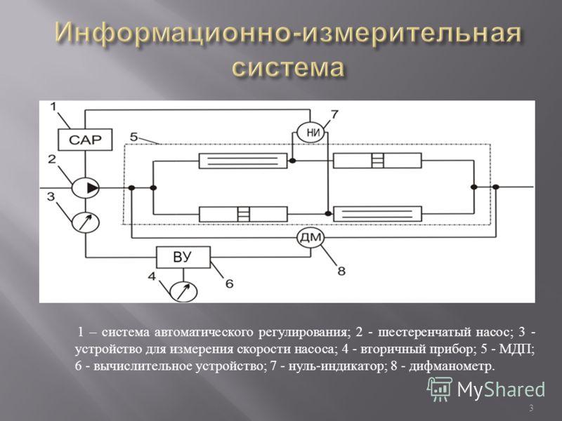 1 – система автоматического регулирования ; 2 - шестеренчатый насос ; 3 - устройство для измерения скорости насоса ; 4 - вторичный прибор ; 5 - МДП ; 6 - вычислительное устройство ; 7 - нуль - индикатор ; 8 - дифманометр. 3