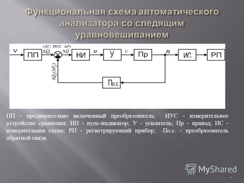 ПП - предварительно включенный преобразователь; ИУС - измерительное устройство сравнения; НИ - нуль-индикатор; У - усилитель; Пр - привод; ИС - измерительная схема; РП - регистрирующий прибор; По.с. - преобразователь обратной связи. 4