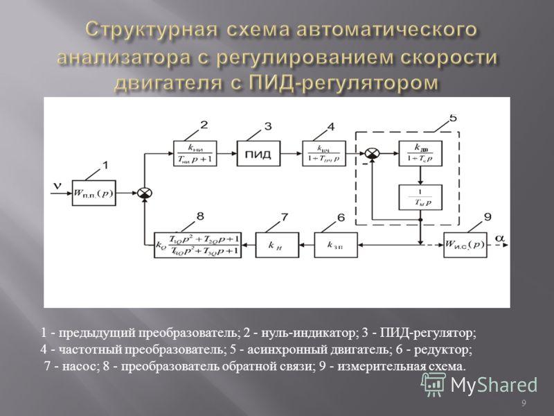 1 - предыдущий преобразователь; 2 - нуль-индикатор; 3 - ПИД-регулятор; 4 - частотный преобразователь; 5 - асинхронный двигатель; 6 - редуктор; 7 - насос; 8 - преобразователь обратной связи; 9 - измерительная схема. 9