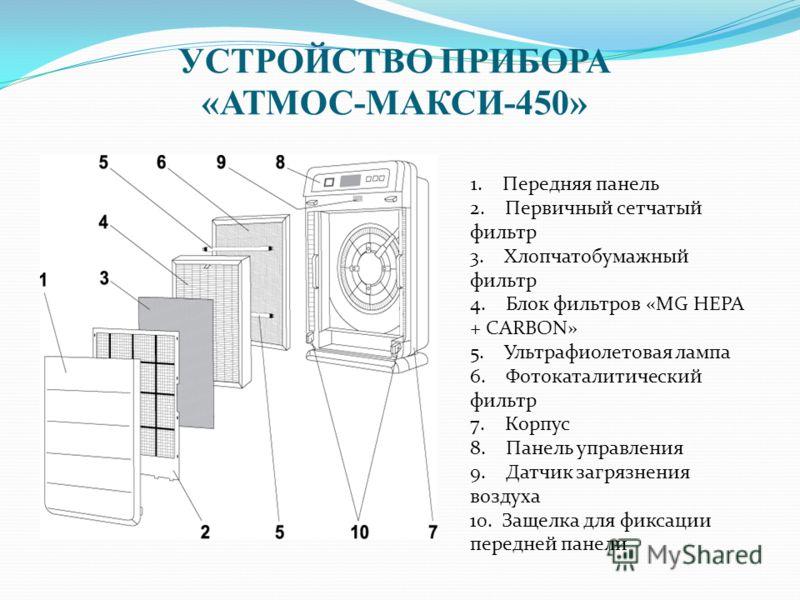 УСТРОЙСТВО ПРИБОРА «АТМОС-МАКСИ-450» 1. Передняя панель 2. Первичный сетчатый фильтр 3. Хлопчатобумажный фильтр 4. Блок фильтров «MG HEPA + CARBON» 5. Ультрафиолетовая лампа 6. Фотокаталитический фильтр 7. Корпус 8. Панель управления 9. Датчик загряз