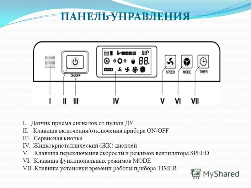 ПАНЕЛЬ УПРАВЛЕНИЯ I. Датчик приема сигналов от пульта ДУ II. Клавиша включения/отключения прибора ON/OFF III. Сервисная кнопка IV. Жидкокристаллический (ЖК) дисплей V. Клавиша переключения скорости и режимов вентилятора SPEED VI. Клавиша функциональн
