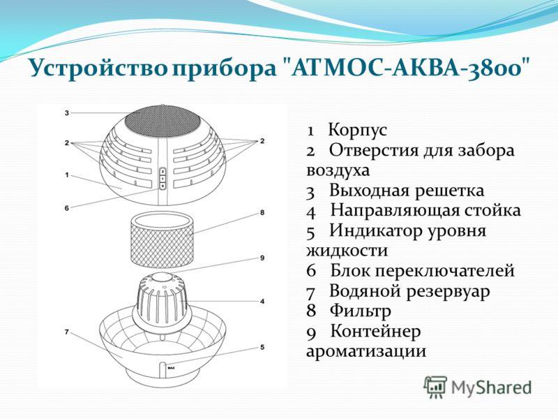 Устройство прибора АТМОС-АКВА-3800 1 Корпус 2 Отверстия для забора воздуха 3 Выходная решетка 4 Направляющая стойка 5 Индикатор уровня жидкости 6 Блок переключателей 7 Водяной резервуар 8 Фильтр 9 Контейнер ароматизации