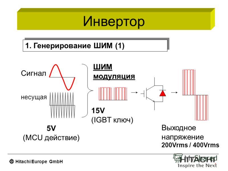Инвертор 1. Генерирование ШИМ (1) Сигнал несущая 5V (MCU действие) Выходное напряжение 200Vrms / 400Vrms ШИМ модуляция 15V (IGBT ключ)